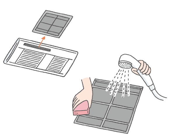 【浴室換気乾燥暖房機】 フィルターのお掃除はホコリ除去がポイント
