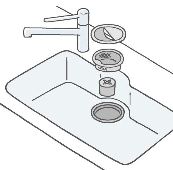 【排水口まわり】 排水口部品のふだんのお手入れは、中性洗剤でサッと洗う