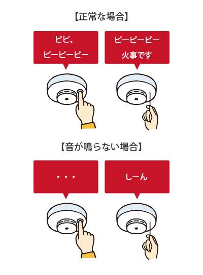 ■定期的な「作動確認」で警報音をチェック