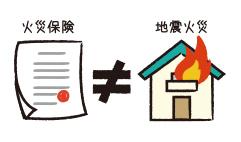■被災後の生活を手助けする保険