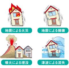 ■地震・噴火またはこれらによる津波に対する保険