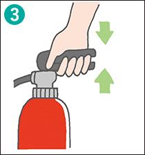 ■消火器の使い方