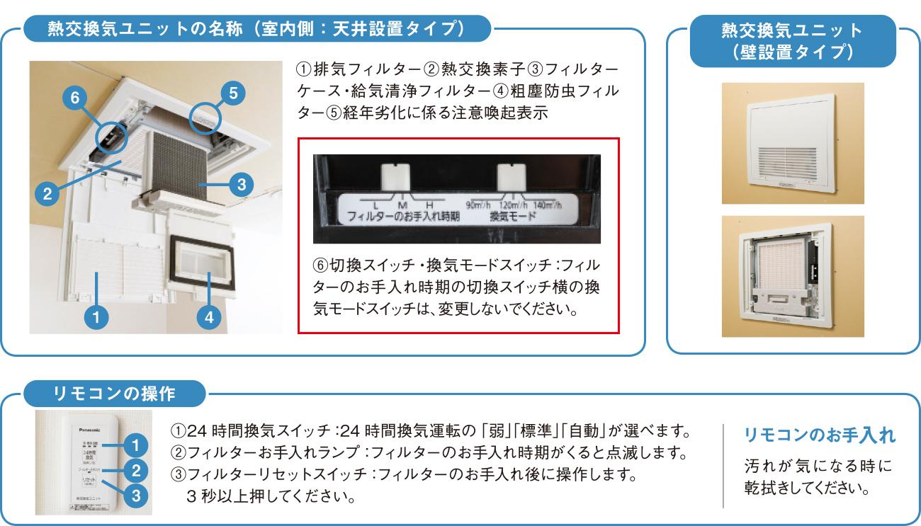 熱交換気ユニットの名称(室内側:天井設置タイプ)/熱交換気ユニット(壁設置タイプ)/リモコンの操作